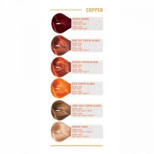 Fabpro_farbauffrischer_copper